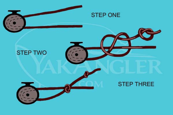 Best fishing knots for kayak anglers for Tying fishing line to reel