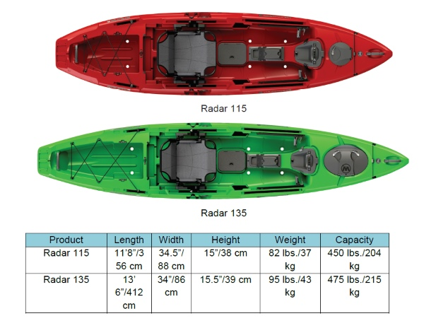 Wilderness Systems Radar 115 and 135 new fishing kayak for 2017