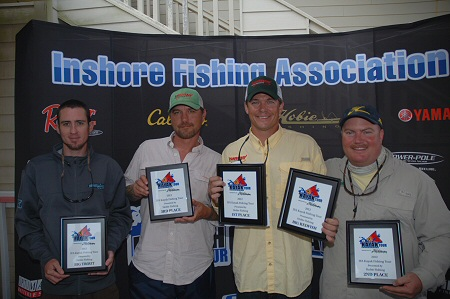IFA Kayak Fishing tour: Jacksonville result