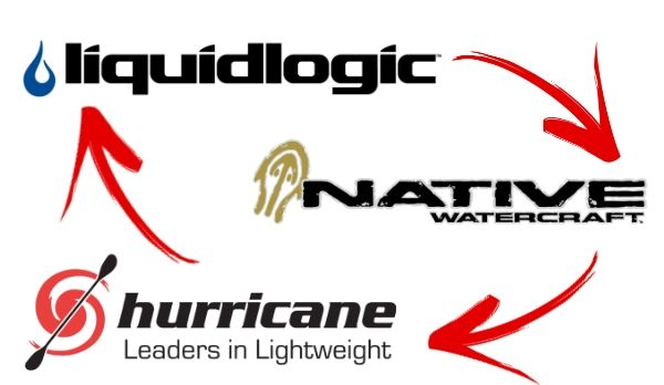 Hurricane Kayaks and Legacy Paddlesports Join Forces