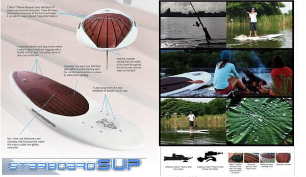 Starboard Sup - Fisherman