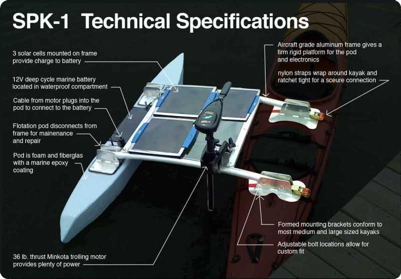 Spk 1 Solar Outrigger Motor Attachment 1 1 Yakangler