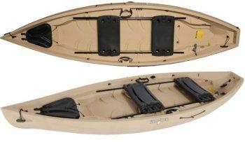 Kayak Fishing Ultimate Resource